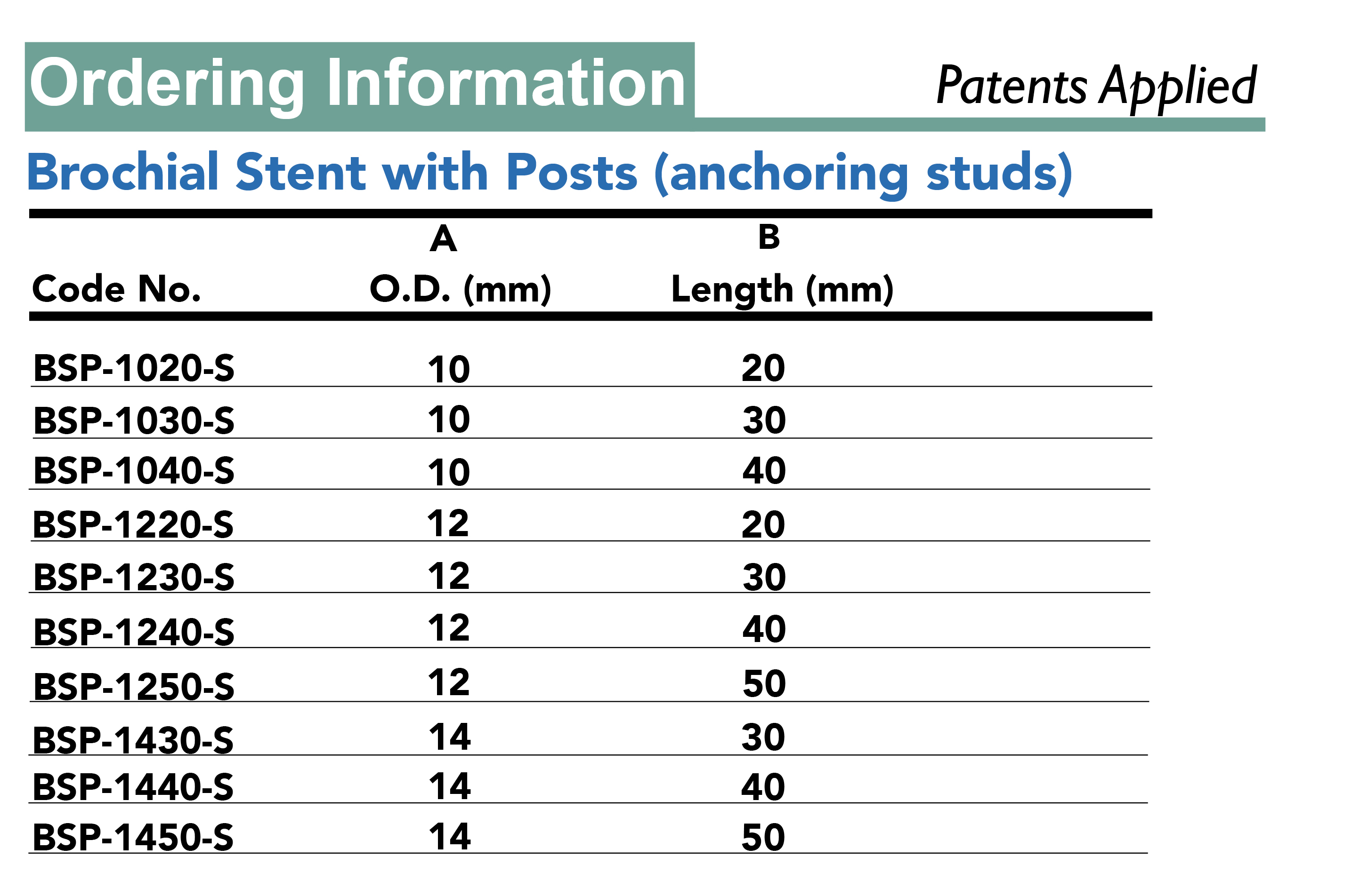 bronchial-stent-posts-ordering